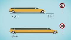 29-enero-2019: Entra en vigor la reducción de la velocidad en carreteras convencionales a 90 km/h #MejorMásDespacio