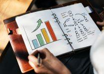 Eurostat: România pe locul al doilea în UE după evoluţia firmelor care cresc rapid