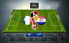 Fotbal – CM 2018: Acest turneu va fi câştigat de o echipă cu caracter, declară selecţionerul Croaţiei