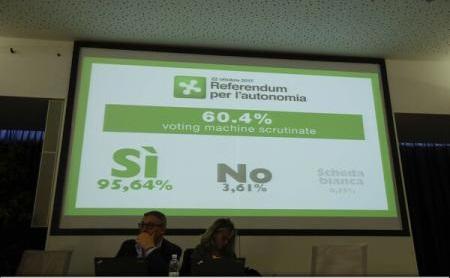 Italienii din regiunile Lombardia și Veneto au votat pentru mai multă autonomie