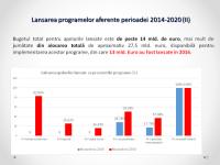 Sinteza rezultatelor Ministerului Fondurilor Europene în perioada noiembrie 2015 – noiembrie 2016