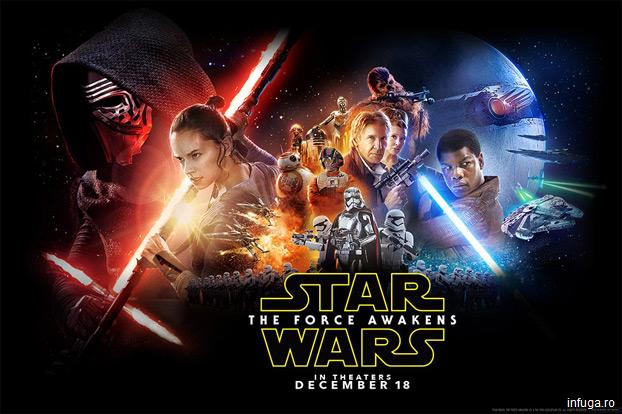 Star Wars: The Force Awakens, nou record al încasărilor în America de Nord pentru ziua de Crăciun