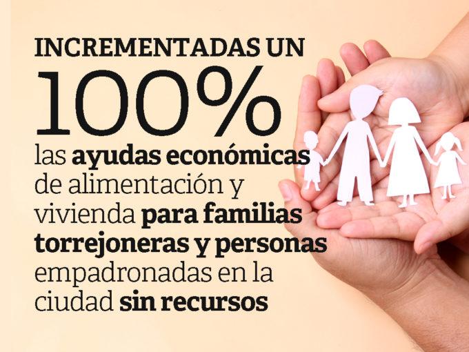 Ayudas económicas de alimentación y vivienda para familias torrejoneras y personas empadronadas sin recursos