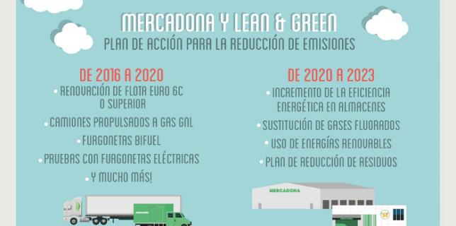 Comunicado-de-prensa-Mercadona-y-la-sostenabilidad-logística