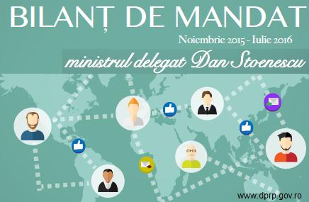 Mesajul ministrului delegat pentru Relațiile cu Românii de Pretutindeni, Dan Stoenescu, la încheierea mandatului